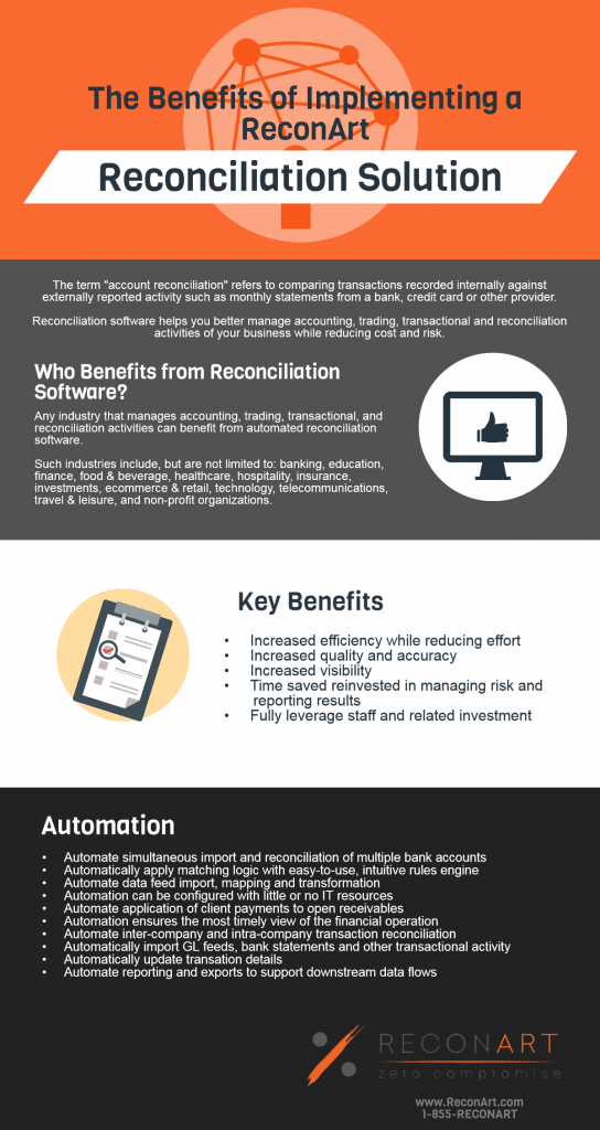 Benefits of Reconciliation Solution